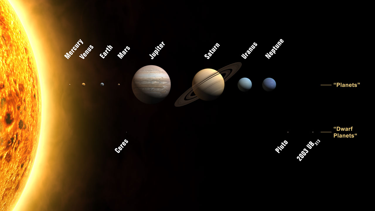 our solar system planets in order with no pluto - photo #8