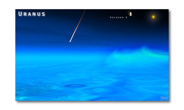 Uranus in Astrology  astrologyzodiacsignscom